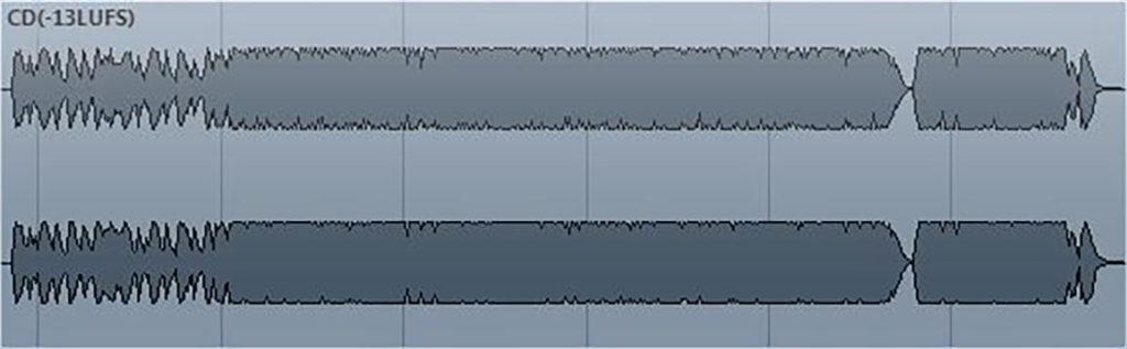 waveform -13LUFS from CD master